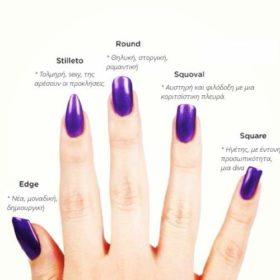 Τι λέει το σχήμα των νυχιών σας για εσάς;