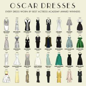 Όσκαρ A' Γυναικείου Ρόλου: Δείτε όλα τα φορέματα των νικητριών από το 1929