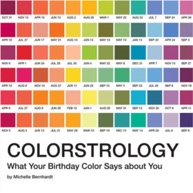 Colorstrology: Βρίσκουμε το προσωπικό μας χρώμα
