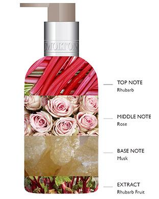 molton-brown-rhubarb notes