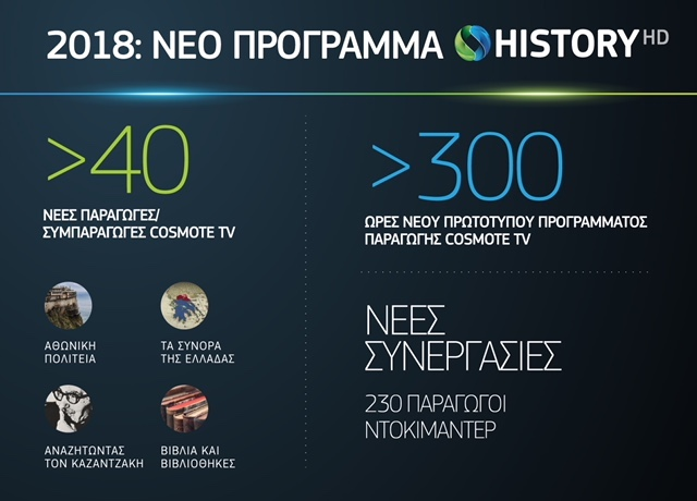 COSMOTE HISTORY-New-program