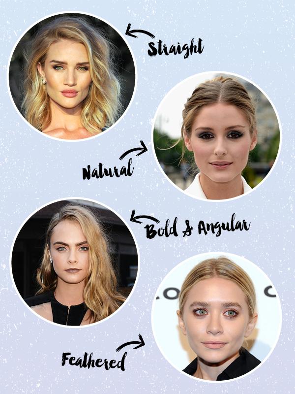 σχήμα φρυδιών, benefit, brows, trends, shapes