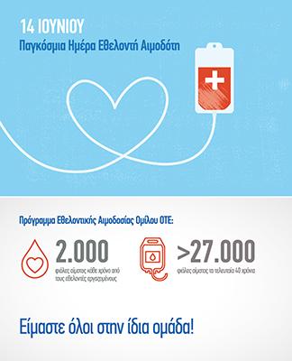 ΟΤΕ_BloodDonation_infographic